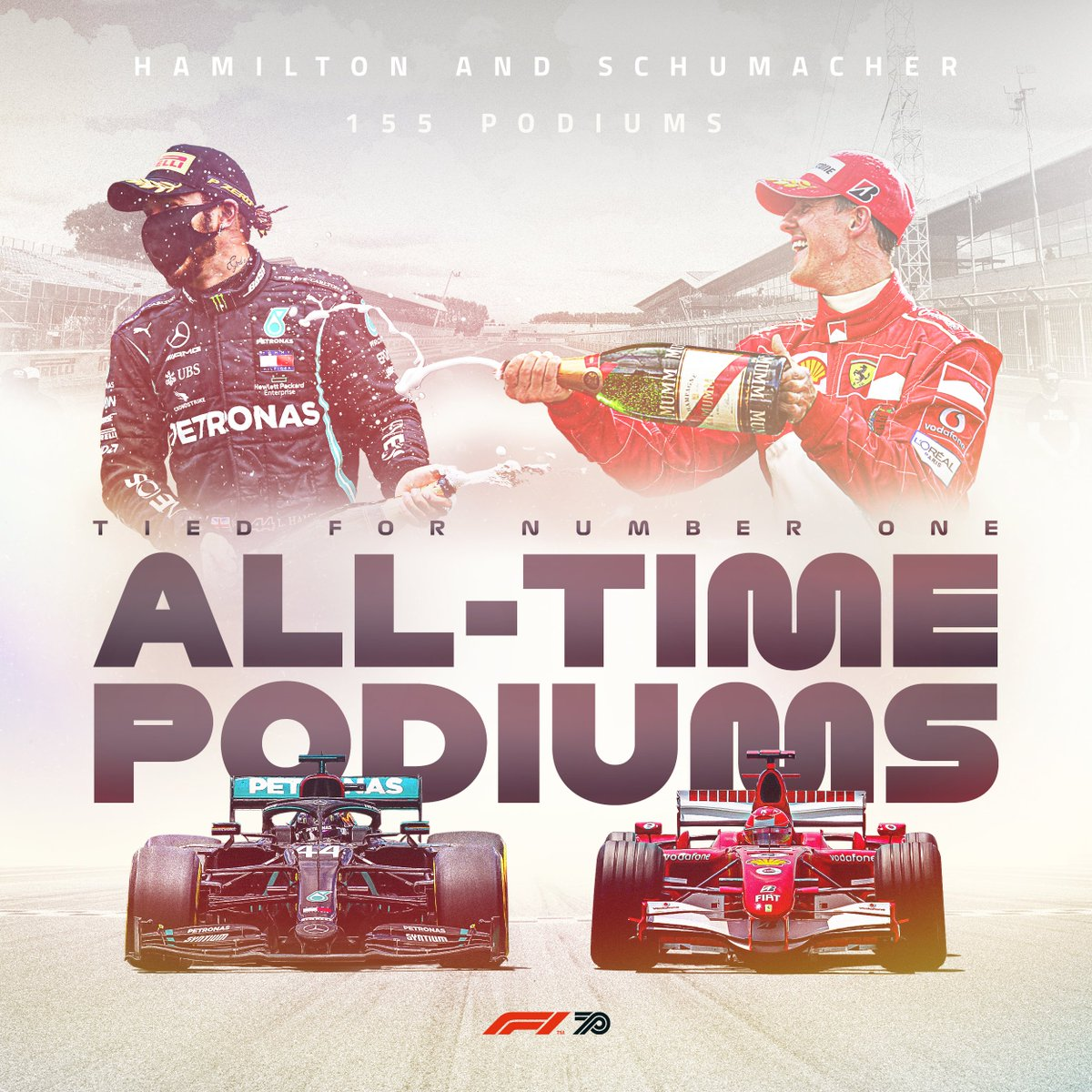 155 CAREER PODIUMS  Another landmark day for @LewisHamilton as he ties Michael Schumacher's all-time F1 record 👏  #F170 🇬🇧 #F1 https://t.co/PBrmFSyzE8