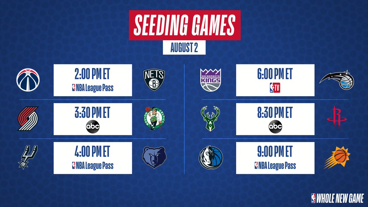 Today's Seeding Games Schedule! #WholeNewGame   ▪️ Five 20+ PPG scorers take the floor for BOS/POR ▪️ Bucks clinch best record in East with a win  📺: ABC, @NBATV 📲💻: NBA League Pass ⤵️ https://t.co/3boM6jSbND https://t.co/hpzHWPL4Kv