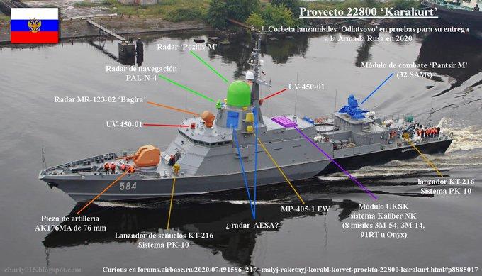 "Project 22800: ""Karakurt"" class missile ship - Page 36 EeaHvAWWkAA05ng?format=jpg&name=small"