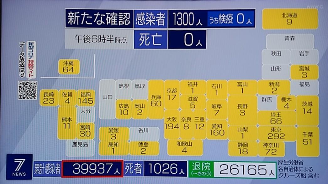 福岡 県 コロナ 新型コロナウイルス感染症の予防接種について