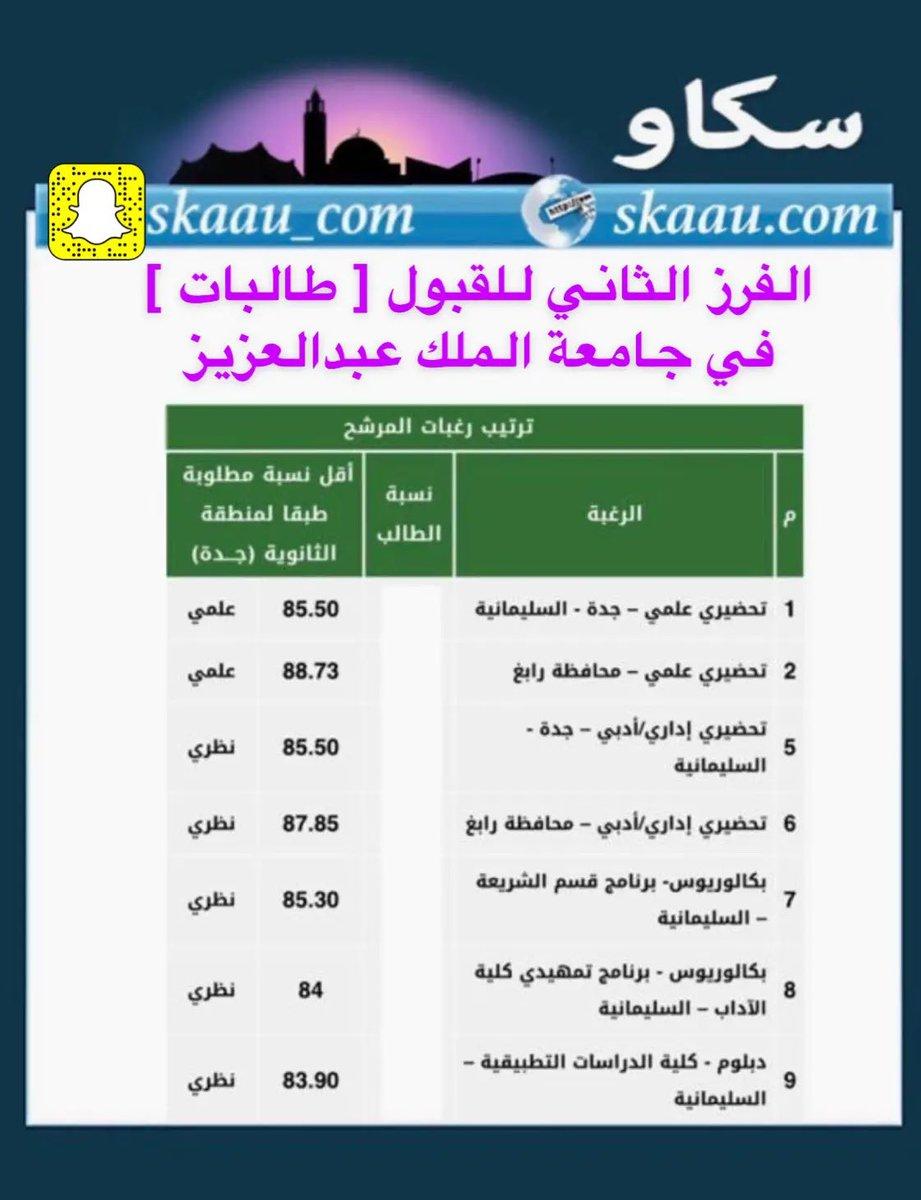 سكاو On Twitter نسب القـبول في الفرز الـثاني في جامعة الملك عبدالعزيز سكاو سكاو قبول الجامعات