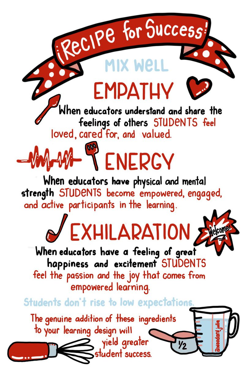 'Students don't rise to low expectations.' Sketchnote via @woodard_julie