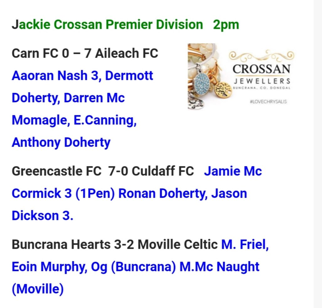 Results from the Inishowen Premier league this afternoon unfortunately Moville losing 2-3 away to @BuncranaHearts