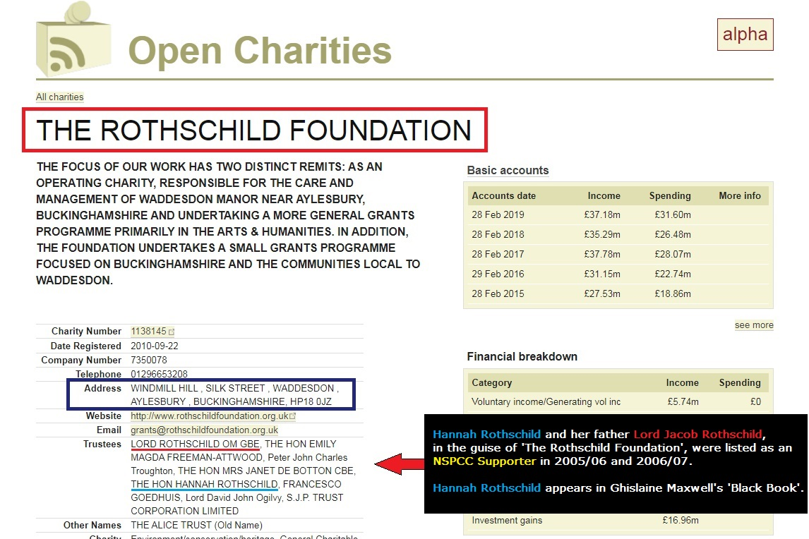 The Rothschilds like nothing better than supporting kids.