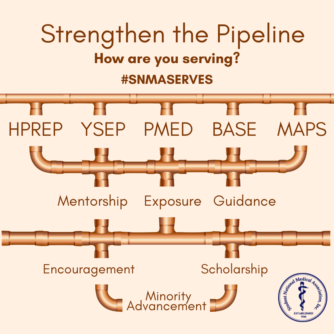 SNMA is doing its part to strengthen the pipeline of URM students into medicine through their Pipeline Mentoring Institute (PMI). Many chapters across the nation are involved in PMI programming and we invite you to join us! Learn about our programs here: ow.ly/qnQW50AKdQy