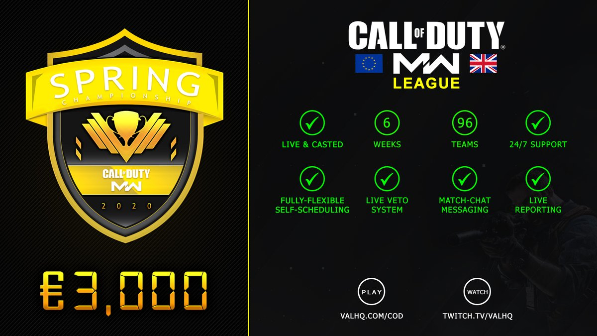The Spring Championship:  €3000 Prize pool 72+ teams Self-scheduling/Flexible matches Cross-platform (Controllers only)  and much more...  SIGN UP NOW! http://valhq.com/codpic.twitter.com/CTZucSBF4u