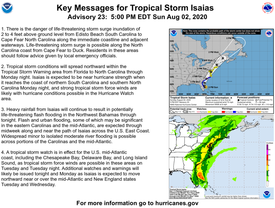 Here are the 5pm EDT key messages for #Isaias. Tropical storm conditions will spread northward across the U.S. east coast through mid-week. Hurricane conditions are possible Monday night for a portion of the South Carolina and North Carolina coasts. hurricanes.gov
