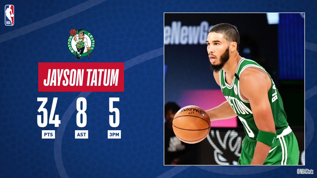 Jayson Tatum's 34 PTS (5 3PM), 8 AST paces the @celtics victory in Orlando! #SAPStatLineOfTheNight https://t.co/6rJceme5E1