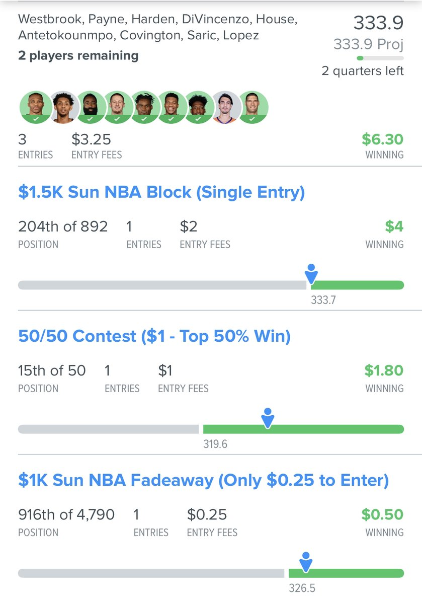 Join #FREE http://zpr.io/tk4Hy as another #win was just posted for Team Prime!  The #best #DailyFantasySports #DFScontent !  is http://zpr.io/6c8WF   First real day back both sports cashed #FanDuel #DraftKings #DFS #sportspicks #NBA #NFL #MLBpic.twitter.com/HDKRGiE8hE