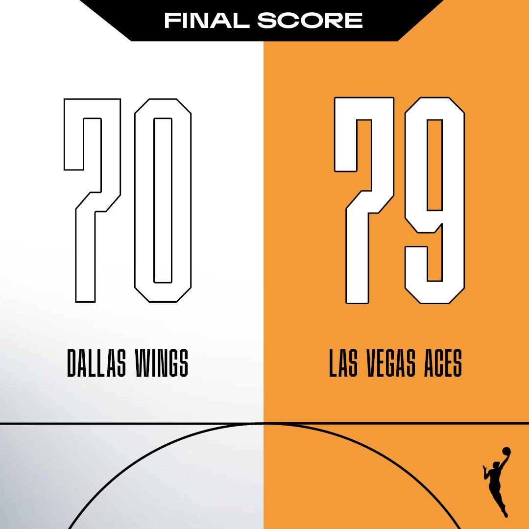 Final score:  Five @LVAces score double figures to secure the win 🤝 https://t.co/BPG4er1f6v