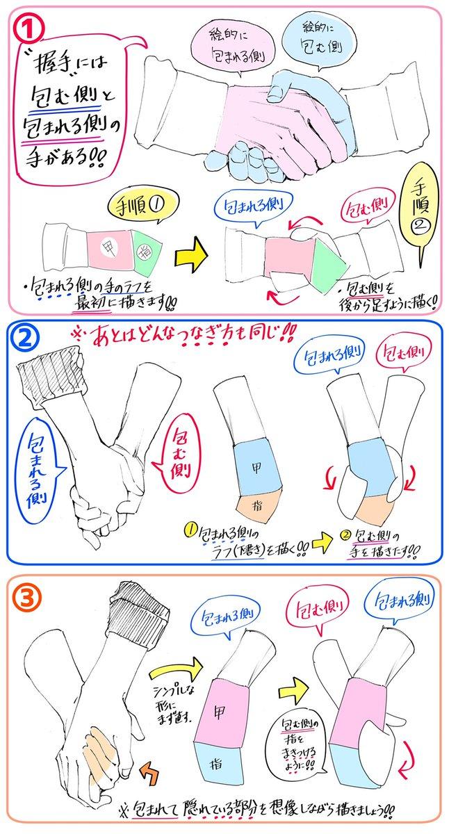 握手が上達する超カンタンな描き方