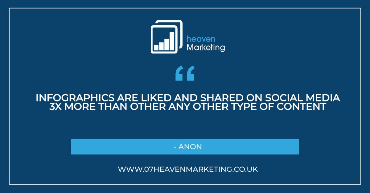 Are you taking advantage of infographics in your marketing strategy?   #marketing #digitalmarketing #marketingdigital #socialmediamarketing #inboundmarketing #SEO #contentcreation #infographicspic.twitter.com/k46ZICkjDy