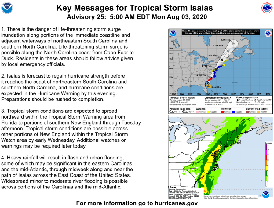 Here are the 5 am EDT Monday, August 3 Key Messages for Tropical Storm #Isaias. For the full advisory on #Isaias, visit nhc.noaa.gov/#Isaias