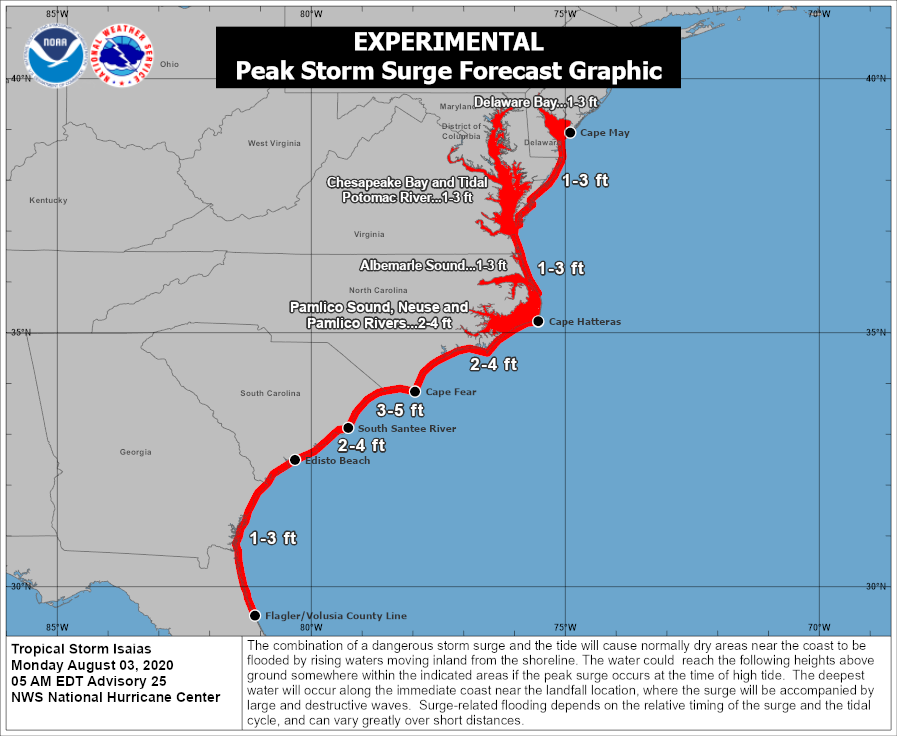 Storm surge inundation of 3-5 ft above ground level is expected due to #Isaias between South Santee River, SC and Cape Fear, NC. 2-4 ft is expected for other parts of the NC and SC coasts, where Storm Surge Warnings and Watches are in effect. nhc.noaa.gov/refresh/graphi…