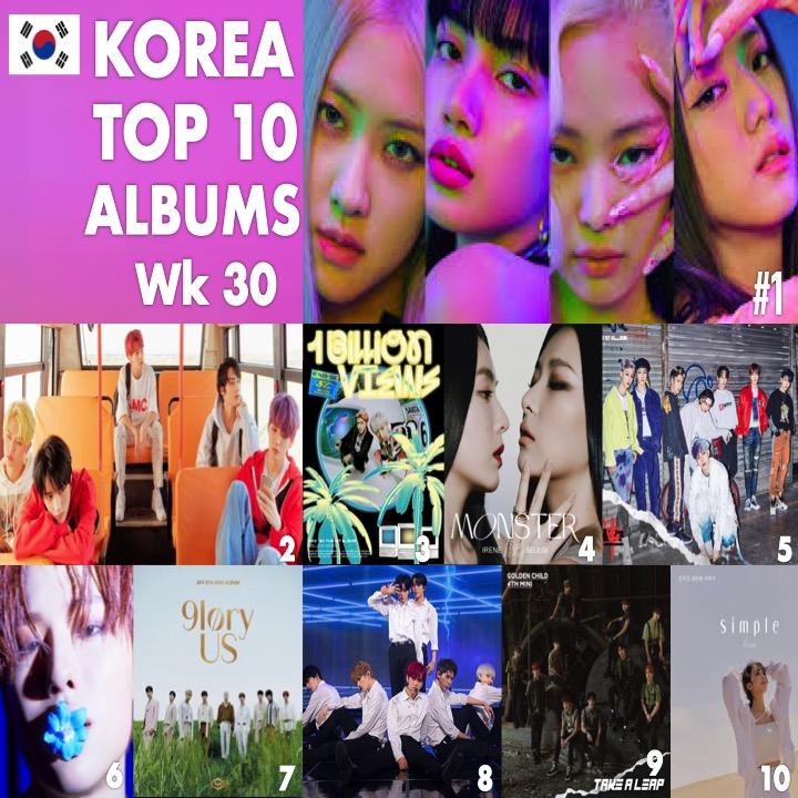 TOP  ALBUMS IN KOREA WK30 SPECIAL ED.[HowYouLikeThat]#BLACKPINK ETERNITY #TXT 1BillionViews - #SEHUN #Chanyeol @weareoneEXO Monster #RedVelvet_IRENE_SEULGI Go生 #Straykids Equal #WOODZ 9loryUS #SF9 FaceYou #Verivery TakeALeap #GoldenChild Simple #JungEunjipic.twitter.com/S8Ckpo8ofs