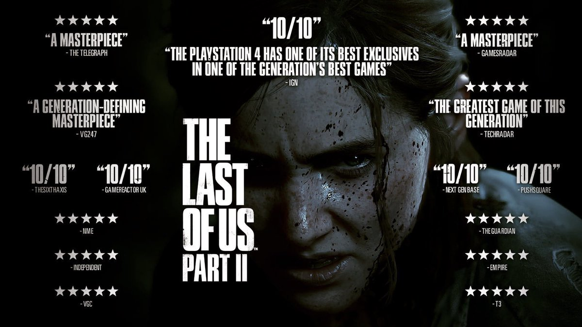 The Last of Us Part II  Out now:
