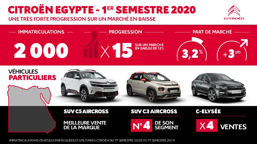 [Statistiques] Par ici les chiffres - Page 32 EefpF41XYAIdbDO?format=jpg&name=900x900