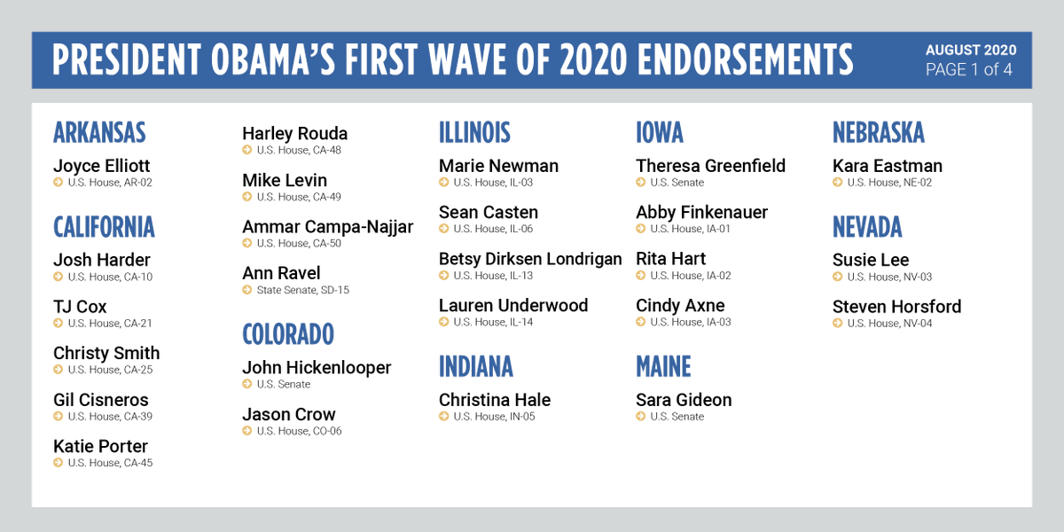 I'm proud to endorse this diverse and hopeful collection of thoughtful, empathetic, and highly qualified Democrats. If you're in one of their districts or states, make sure you vote for them this fall. And if you can, vote early—by mail or in person.https://t.co/PSm3Rf3wkF https://t.co/7RXrJriBz8