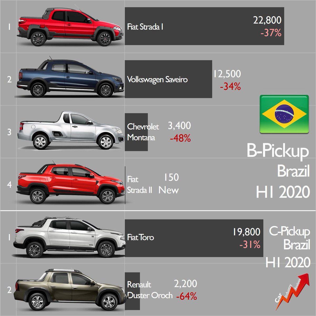 [Statistiques] Les chiffres sud/nord américains  - Page 4 EegT7gMXkAETGvQ?format=jpg