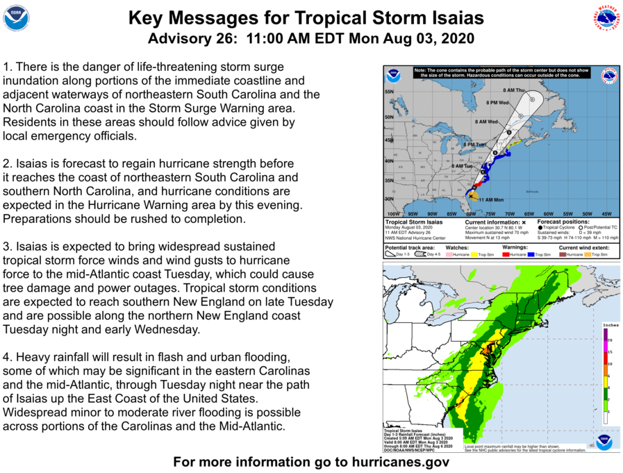 Here are the 11 AM EDT Key Messages for #Isaias, which is expected to make landfall at or near hurricane strength this evening and bring widespread rain and wind impacts from the Carolinas to the northeast