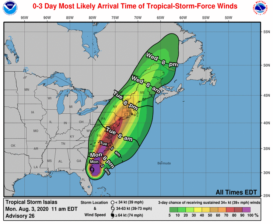 Tropical storm force winds will spread northward through the Hurricane and Tropical Storm Warning areas this afternoon and tonight in the Carolinas, reach the mid-Atlantic states Tuesday, and arrive in New England late Tuesday and Tuesday night #Isaias hurricanes.gov