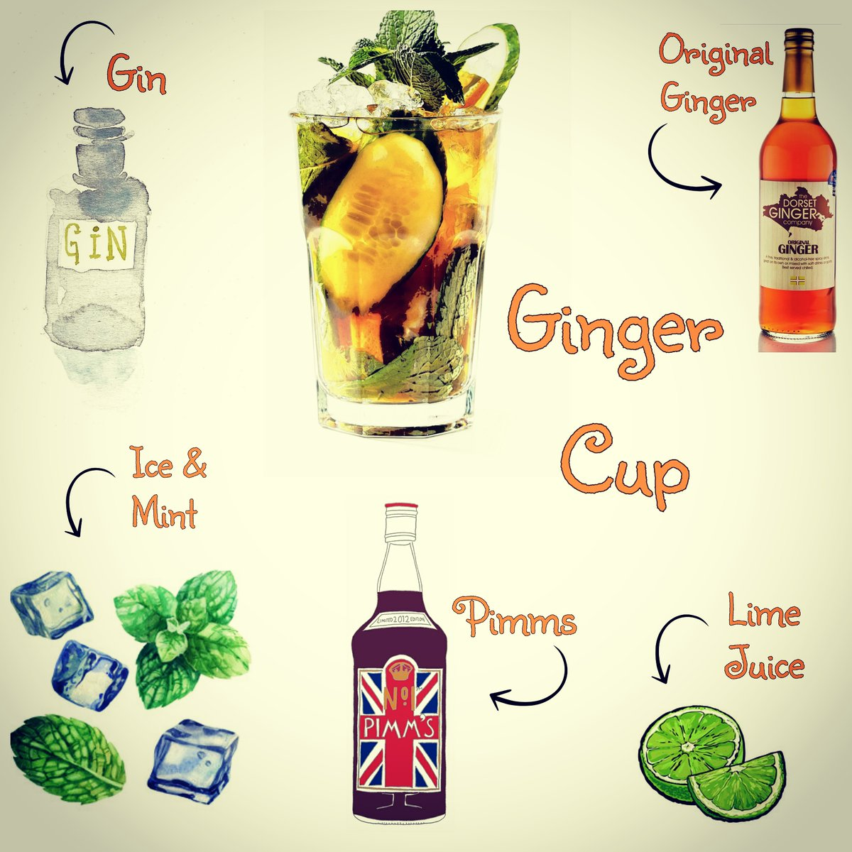 Recipe of The Month is: Ginger Cup!   Check out our Facebook & Insta pages for the recipe.   #supportlocal #buylocal #ginger #awardwinning #cocktails #mixer #spreadingthegingerlove #lovewhatwedo #recipeofthemonth #cheerspic.twitter.com/x8vhZQ8spK