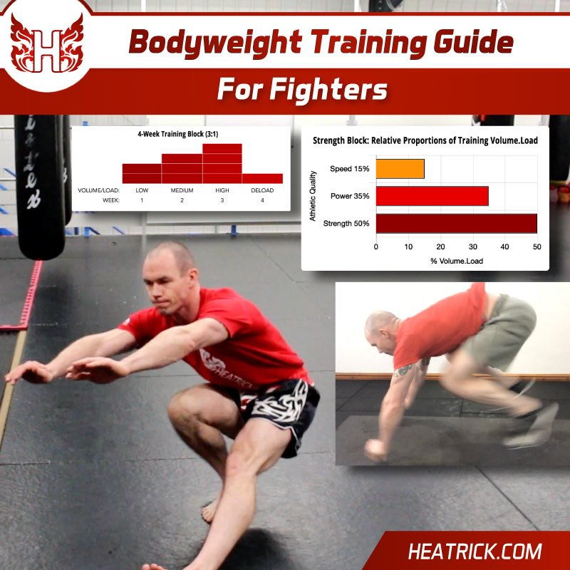 Bodyweight Training for Fighters – how to do it properly (what you should/shouldn't do)⁣ ⁣ https://heatrick.com/2020/08/02/bodyweight-training-for-fighters-how-to-do-it-properly-what-you-should-shouldnt-do/ … ⁣ #muaythai #muaythaitraining #bodyweight #bodyweightworkout #bodyweightexercises #guidepic.twitter.com/BFTsYxhJ9x