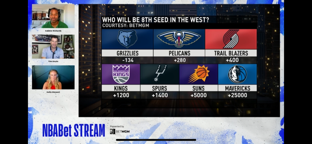 No surprise/long planned, but NBA now infusing an alternate, betting-focused telecast within NBA League Pass, called NBABet Stream. Odds, analysis, etc. BetMGM to be presenting sponsor. https://t.co/q6tjbEn47g