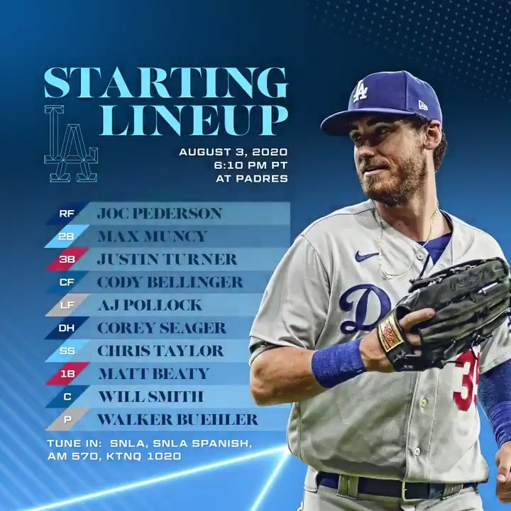 Tonights #Dodgers lineup at Padres: