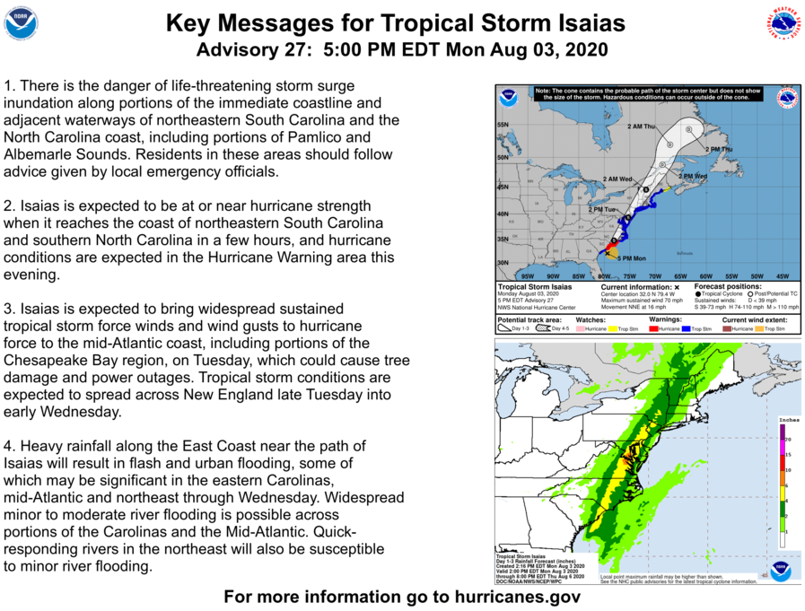 Here are the 5pm key messages on #Isaias. It is expected to make landfall at or near hurricane strength tonight and will bring widespread heavy rain and strong winds to many parts of the U.S east coast through early Wednesday. hurricanes.gov weather.gov