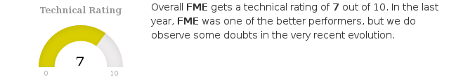$FME.DE is one of the better performing stocks in the Miscellaneous Health And Allied Services, Not industry. https://t.co/oQS5GHXyQO #ChartMill #FreseniusMedicalCareAG&Co.KGaA #FME #DeutscheBoerseAg #TechnicalAnalysis https://t.co/70nBdBr4EQ