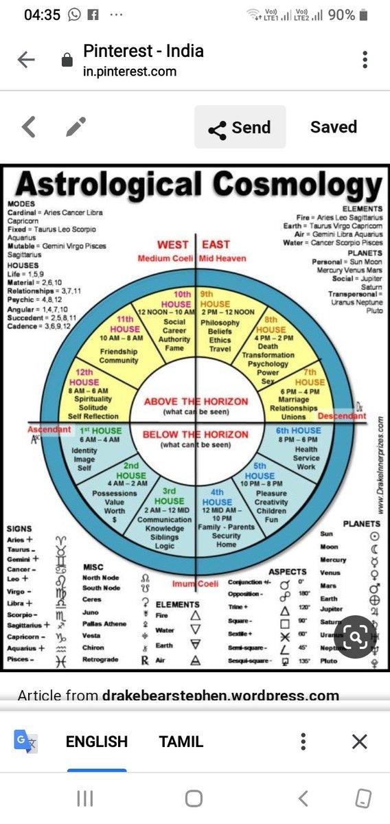 let's make astrology simple pic.twitter.com/1U0nRaaSEV