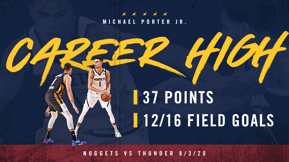 We won't be forgetting this performance any time soon!     #MileHighBasketball https://t.co/9GRmHl5uKn