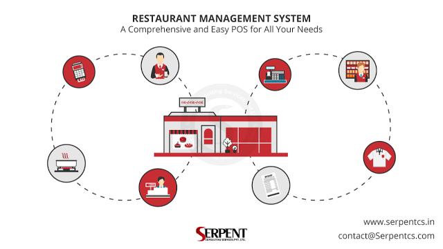 Do you have a restaurant ? Check out this #POS software specially for your business  https://serpentcs.in/product/restaurant-management-system…  #restaurant #Software #business #BusinessGrowth #businesstips #BusinessOwner #CRM #OpenSource #ERP #softwaredevelopmentpic.twitter.com/mAOtRGoZ2Q