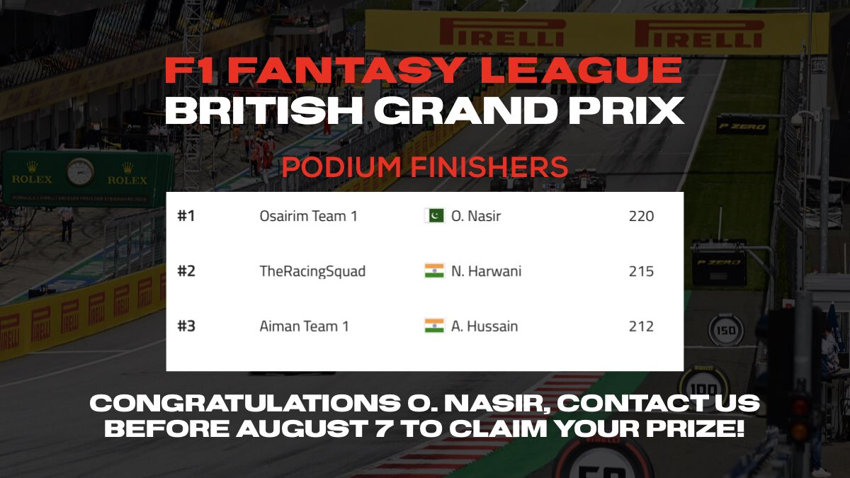 The #BritishGP had a lot of drama — from safety cars to multiple tyre delaminations! But the drama started even before the race when the #hulk failed to make it to the grid!  Join our #F1Fantasy league to join in the action & win prizes    https://t.co/1N0urnTuar https://t.co/aDVRhY4vKw