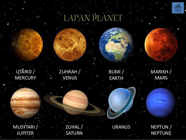 Nama Planet Dalam Bahasa Melayu Dan Inggeris