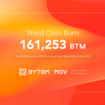 Image for the Tweet beginning: #Bytom Foundation has completed the