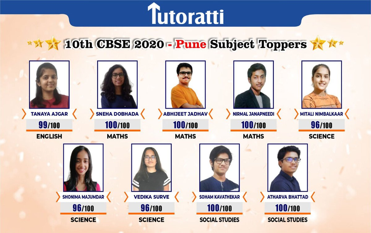 Tutoratti  Congratulates all our  students for their outstanding performance in  CBSE Results (2020) We are Proud of you all 1333+Tutorattians for scoring 90% and 200+ Students Scored 95 % & Above.﹡ Applauds  to Our CBSE Rankers...#Tutoratti  #uncertaintykadaar #Tutorattiedupic.twitter.com/GsbKzxHi39