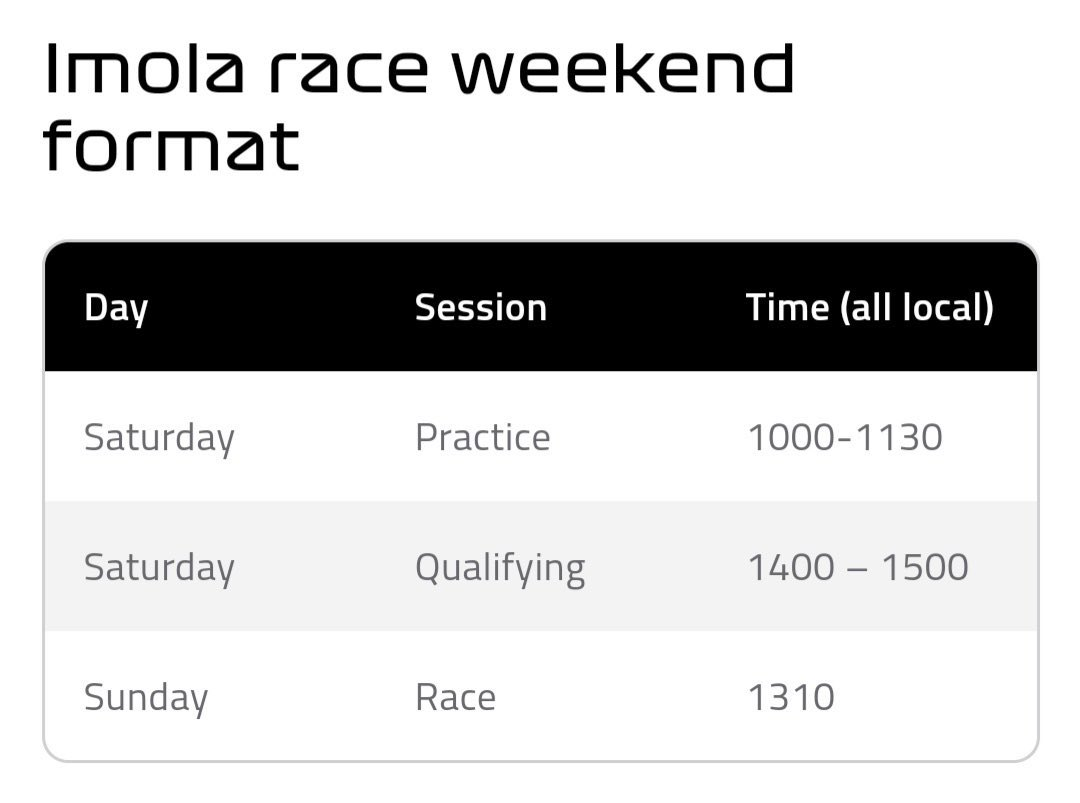 Give me this format every race weekend 🤩 https://t.co/7w3EkeKTIc