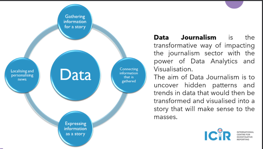 Data Journalism is the transformative way of impacting the journalism sector with the power of Data Analytics and Visualisation. #TheICIR #OpenContractreporting