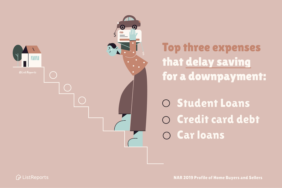 32% of non-homeowners say their limited income is a factor holding them back from saving from a downpayment. What do you think is holding you back? #thehelpfulagent #home #houseexpert #downpayment #listreports #realestate #househunting #realestateagent https://t.co/LFKCxQY74q