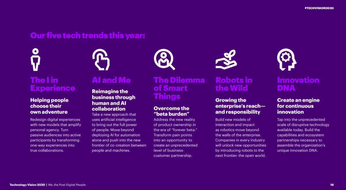 5 tech trends to look out this year!  Via @Accenture   #AI #RPA #Industry40 #DigitalTransformation #EmergingTech #EmergingTechnologies #IoT #InternetofThings   CC: @jblefevre60 @Xbond49 @SpirosMargaris @LoharPrasanna @amitTwitr @albertogaruccio @cgledhill @leimerpic.twitter.com/lGhJ48MgR9