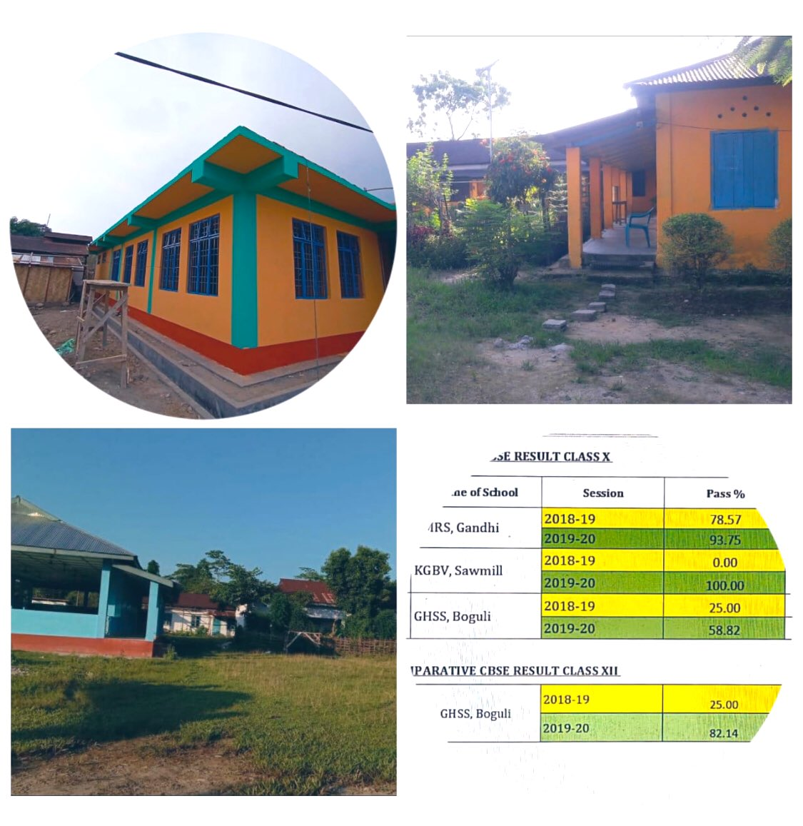 Presenting the 'Turn-around' story of 3 Govt. schools of the District. Apart from the makeovers in physical infra,The pass % of GMRS Gandhi, KGBV Sawmill and GHSS Borguli showed significant increase in recent CBSE results. @educationArPr @ArunachalCMOpic.twitter.com/RGAWXlfz9a