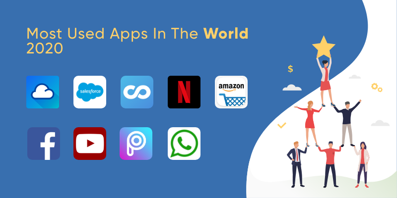 Before jumping into the app industry you must know most-used apps.https://bit.ly/33qJKAo  #appdeveloper #developer #appdevelopment #programming #softwaredeveloper #coding #webdeveloper #androiddeveloper #appdesign #iosdeveloper #developers #android #coder #programmerpic.twitter.com/wFb28eEI2c