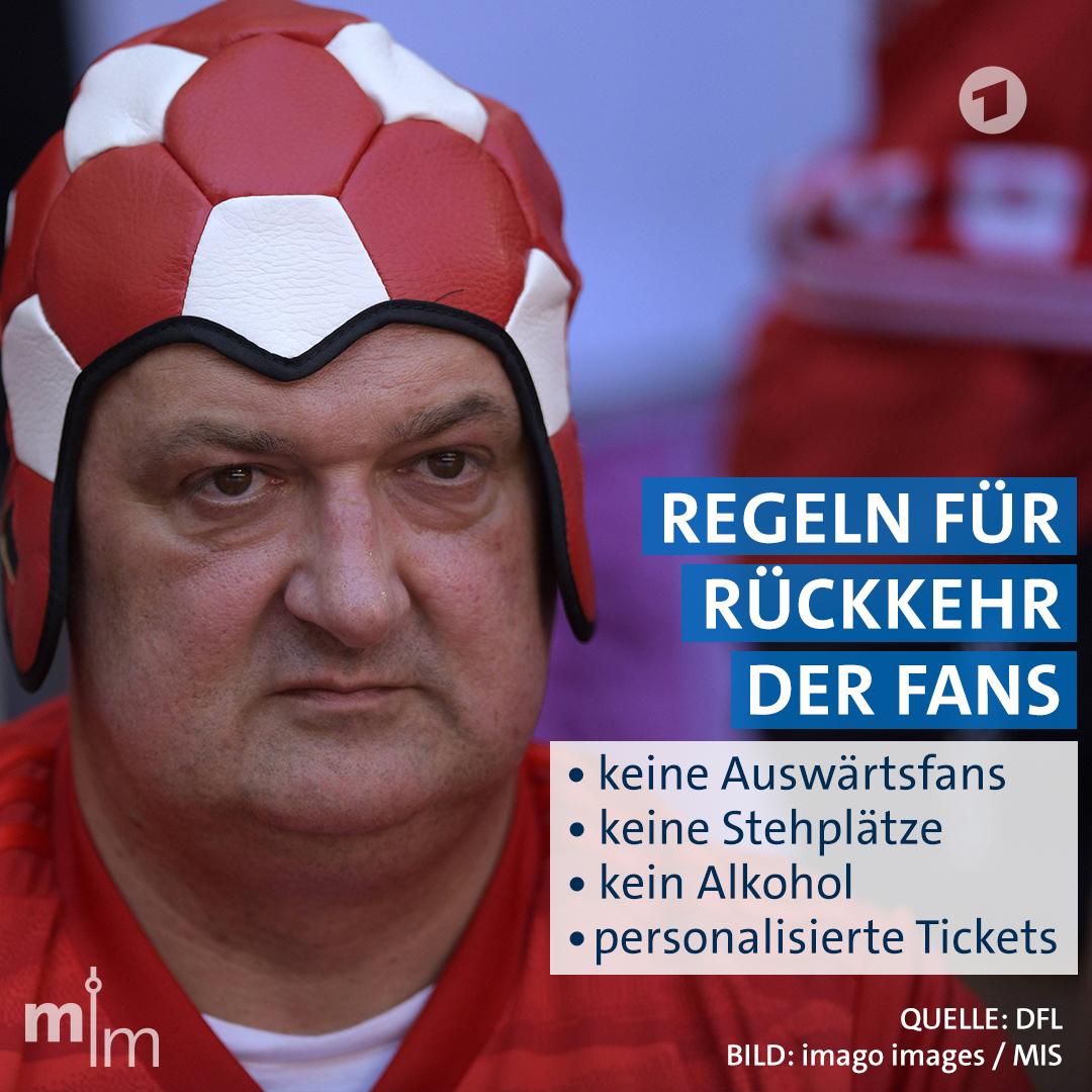 #Fußball