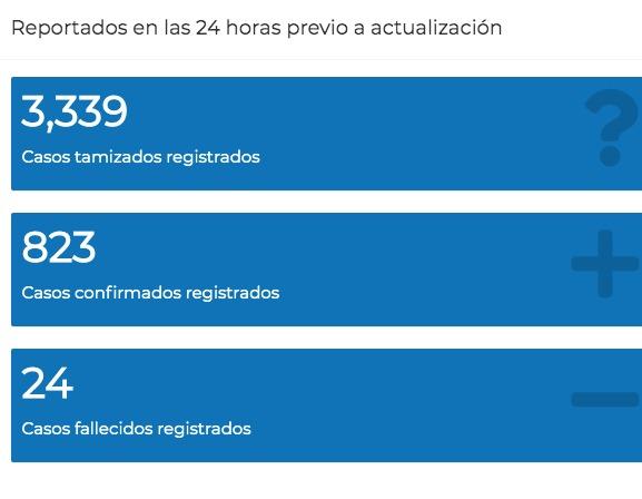 test Twitter Media - #AHORA El @MinSaludGuate actualiza tablero de situación de casos COVID-19 en el país. https://t.co/BgDm6gwGEM
