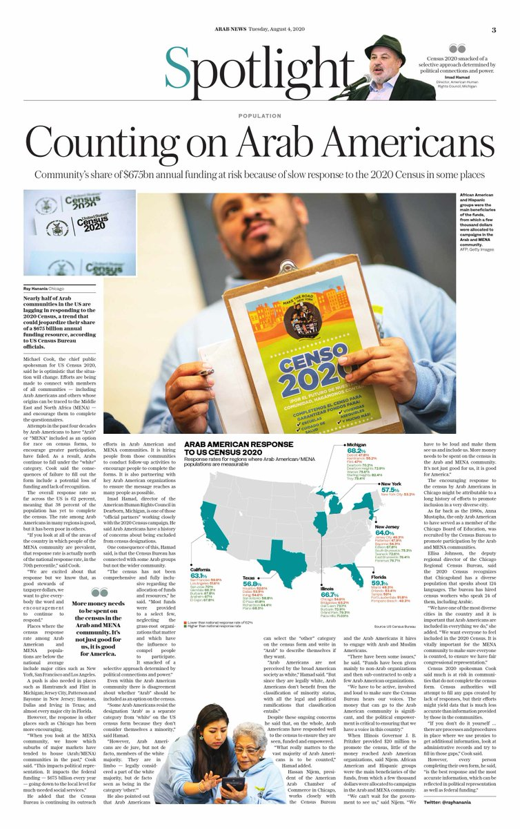 #Spotlight: With nearly half of Arab communities in the US lagging behindas per @uscensusbureau data in their response to #2020Census, @rayhanania explains what they stand to lose   https://t.co/ds6kELvTXQ https://t.co/GE25zkeX4I