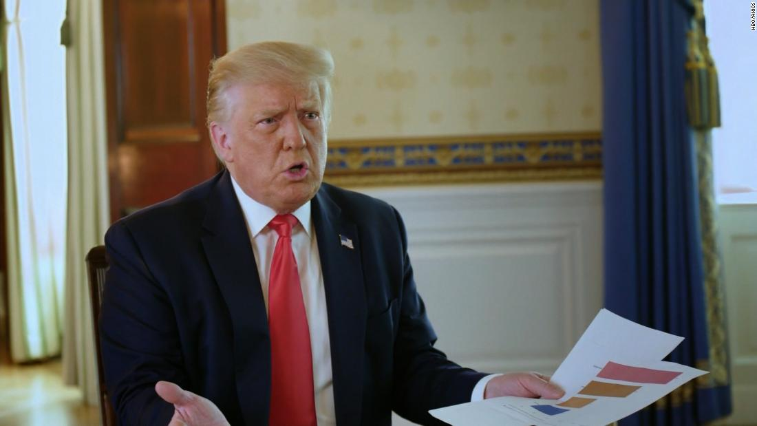 """President Donald Trump on the United States' staggering death toll from coronavirus: """"It is what it is"""" https://t.co/OoEXLZcSk9 https://t.co/0k1RkRMKe3"""