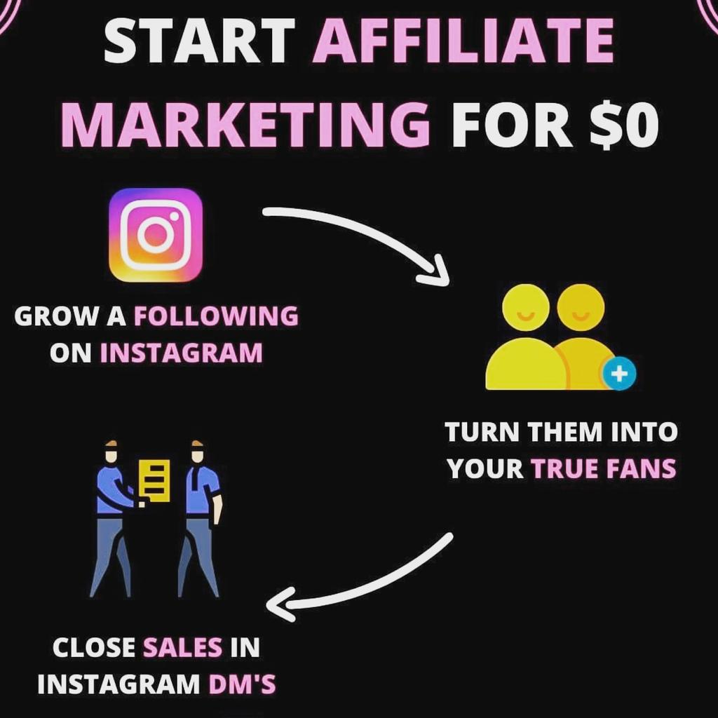 #affiliate #marketingtrends  #AffiliateMarketing  #affiliatemarketingtraining  #affiliatenetwork  #socialmediastrategy  #businessonline #online #onlinemarkrtingpic.twitter.com/AH05d2lfXk