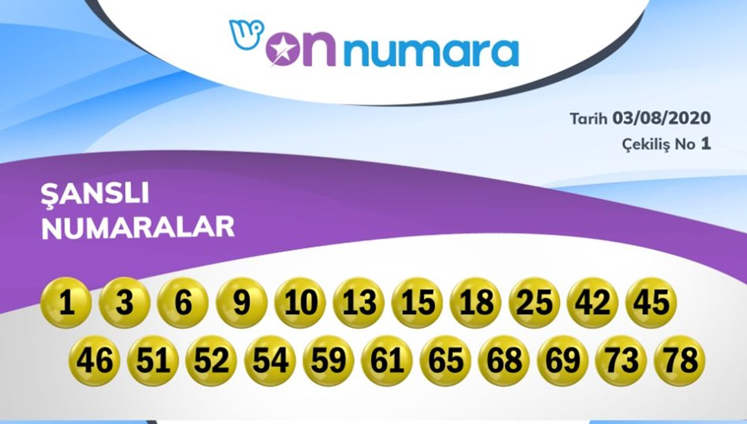 On Numara çekiliş sonuçları açıklandı! 3 Ağustos Sisal Şans Milli Piyango online on numara bilet sorgulama https://t.co/sk6hNawshh https://t.co/nOclZeeNwI